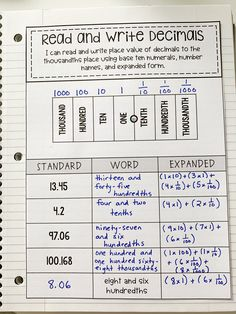 Teach your students how to read and write Decimals in standard form, word form, and expanded for. These place value interactive notes make a great decimal anchor chart too! Teaching Decimals, Math Fractions, Teaching Math, Dividing Fractions, Teaching Numbers, Equivalent Fractions, Place Value With Decimals, Place Value Chart, Fifth Grade Math