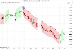Xm trading platform download