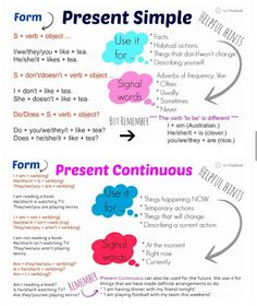 Differences Between Present Simple and Present Continuous (Great Summary) - English Learn Site English Grammar Tenses, Teaching English Grammar, English Grammar Worksheets, English Verbs, Grammar And Vocabulary, English Vocabulary Words, Grammar Lessons, Learn English Words, English Language Learning