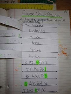place value interactive math journal entry @ Runde's Room