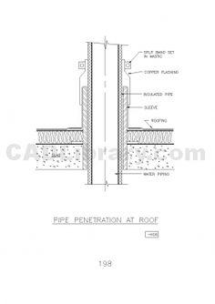 sarnafil roof warm chimney penetration details - Google