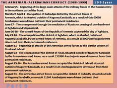 Это называется армянофобией, как армяне сами называют или геноцид против азербайджанцев? The Outsiders