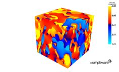 Simulation of thermal heat flux (cold and hot) in new homogenisation module +LAPLACE