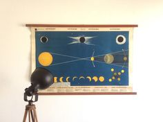 A personal favourite from my Etsy shop https://www.etsy.com/listing/599821907/mid-century-original-vintage-astronomy