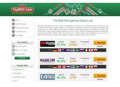 The Best Microgaming Casino List Lose Water Weight, Free Tarot Reading, Casino Bonus, Wedding Website, Earn Money Online, Online Casino, Professional Photographer, How To Become, Coding