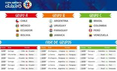 Schedule of Copa America 2015 in Argentina Time Zone