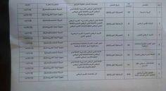 إعلان دكتوراه ل م د بجامعة الجزائر 3 (معهد التربية البدنية والرياضية سيدي عبد الله) 2015/ 2016 | مدونة التوظيف في الجزائر dzemploi