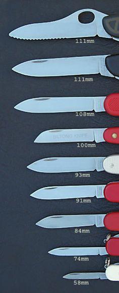 linie noży Victorinox i charakterystyczne dla nich ostrza - wg rozmiaru; Pracując z ostrościami, uważaj na swoje bezpieczeństwo: http://www.pwljm.pl/bhp-opole/