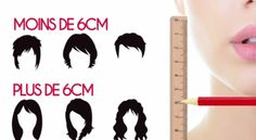 The Infallible Method To Know Which Hair Cut You Go Perfectly! Face Shape Hairstyles, Easy Hairstyles, Face Shapes, Infaillible, Hair Cuts, Hair Beauty, Hair Styles, Physique, Makeup