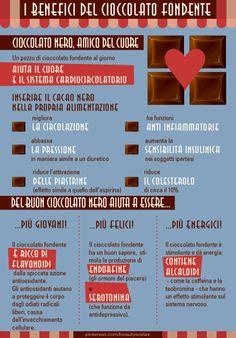 BENEFICI DEL CIOCCOLATO FONDENTE PURO (O ALMENO AL 70%)