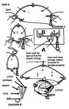 Image result for 1997 ford f150 starter solenoid wiring