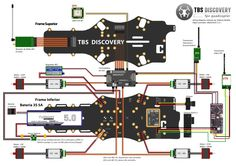 tbs_discovery_install_APM2.6withminimosdtbscore