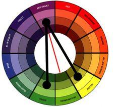 Sabes que es la Colorimetría? Y como nos ayuda en el maquillaje? en la rueda nos situamos en el amarillo por ejemplo y utilizamos el opuesto o los opuestos en la rueda que seria el violeta, también se puede utilizar los opuestos haciendo forma de triangulo, se consiguen contrastes interesantes. Un tono complementario es el que se encuentra en el lado opuesto en la rueda.