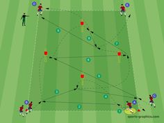 3 Great Soccer Passing Drills For Effective Passing Soccer Passing Drills, Football Coaching Drills, Hockey Drills, Soccer Workouts, Soccer Tips, Soccer Stuff, Soccer Sports, Nike Soccer, Soccer Cleats