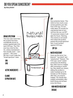 Very helpful: The Language of Sunscreen