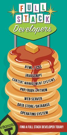 Looking for a Full Stack Developer? We've got you covered!