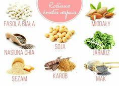Health Fitness, Nutrition, Tips, Food, Health, Essen, Meals, Fitness, Yemek