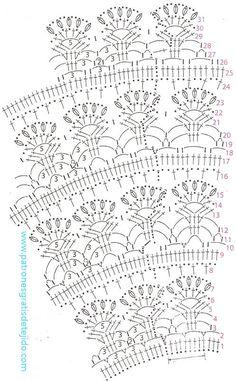 64 Ideas For Crochet Skirt Baby Dress Tu - Diy Crafts - maallure Crochet Baby Poncho, Crochet Skirt Pattern, Crochet Skirts, Crochet Motifs, Crochet Stitches Patterns, Crochet Shawl, Crochet Doilies, Crochet Clothes, Cross Stitches