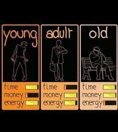 Sad truth!