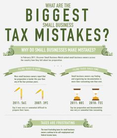 What are the biggest small business tax mistakes?
