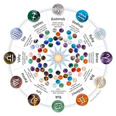 Esential Oils, Rocks And Minerals, Sagittarius, Crystal Healing, Feng Shui, Witchcraft, Cool Photos, Zodiac, Mandala