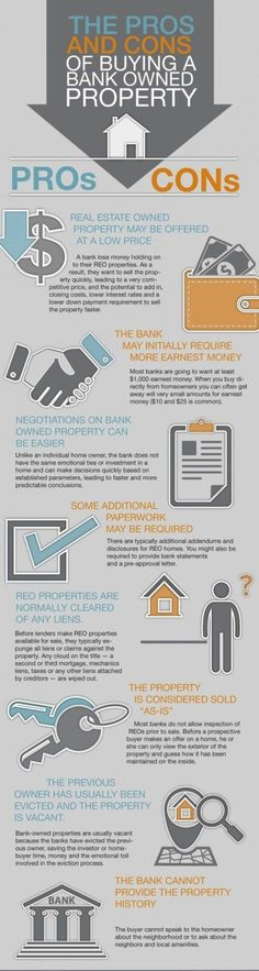 The pros and cons of purchasing a bank-owned property