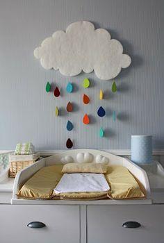 Forma sencilla de decorar la habitación