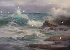 The anatomy of waves..good pointers..How to paint a seascape, by Johannes Vloothuis | ArtistsNetwork.com