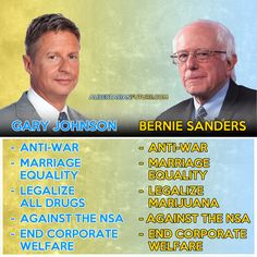Here's Why Bernie Sanders Fans Should Support Gary Johnson When Hillary Gets The Nominati Party Rules, Donald Trump News, Political Organization, Rough Draft, Running For President, Social Change, Presidential Candidates, Bernie Sanders