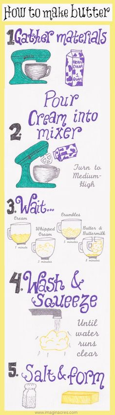 Kitchenaid Mixer How to Make Butter: A Visual Guide 11 Fabulous KitchenAid Mixer Attachments You Probably Need How to Make Homemade Butter How to Paint Your Kitchen Aid Recipes, Cooking Recipes, Skillet Recipes, Cooking Tools, Kitchen Tools, Kitchen Gadgets, Cooking Hacks, Cooking 101, Kitchen Hacks