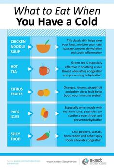 What to Eat When You Have a Cold