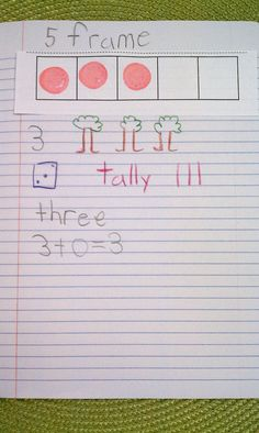 Starting Math Journals with students representing numbers in a variety of ways