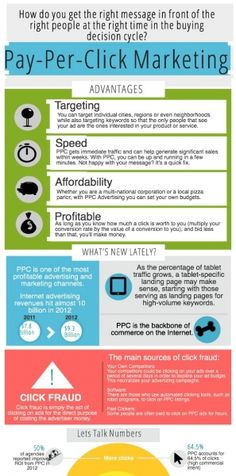 Ventajas del Marketing PPC / PPC Marketing Advantages