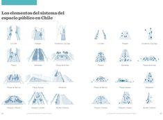 Imagen 6 de 11 de la galería de MINVU y Gehl Architects presentan esta guía descargable sobre análisis y diseño de espacio público. Fotografía de MINVU Studio C, Architecture Magazines, Design Strategy, Diagram, Landscape, Space, City, Public Space Design, Urban Park