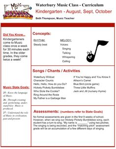 Beth's Music Notes: Newsletters