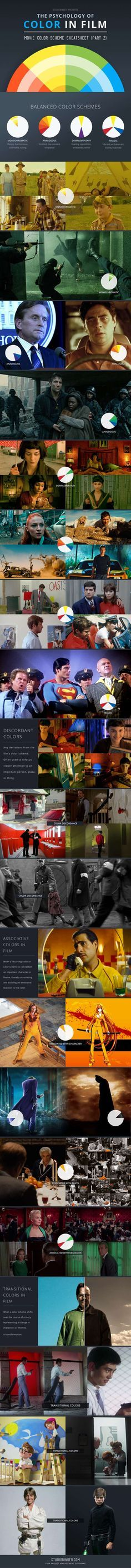 The Movie Color Scheme Cheatsheet by StudioBinder