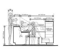 Sintex -Several rules for medical furniture arrangement