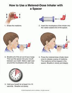 How to Use a Metered-Dose Inhaler with Spacer Nursing School Tips, Nursing Notes, Nursing Tips, Nursing Crib, Nursing Schools, Nurse Bulletin Board, Nurse Teaching, Teaching Tools, School Nurse Office