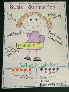 Teach this poem to class as a way of remebering the steps in subtracting numbers. Description from http://pinterest.com. I searched for this on bing.com/images
