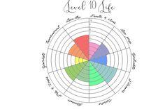 level 10 life français, objectifs bonheur vie, organiser sa vie, développement personnel