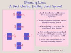 ace of stars tarot: Blooming Lotus: A Tarot Spread for Root Chakra Healing                                                                                                                                                                                 More