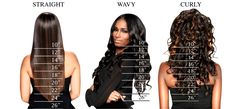 Crown of Glory Hair Collection, LLC | Hair Extension Length Guide