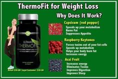 7 Best It Works Thermofit Images In 2019 Reduce Appetite It Works