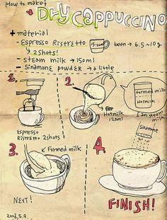 Coffee shop doodle #infografía