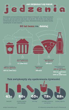W ciągu ostatnich dwóch dekad porcje jedzenia podwoiły się