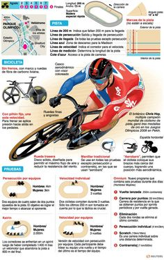 Ciclismo - Pista | Deportes | Juegos Olímpicos Londres 2012 | El Universo Track Cycling, Cycling Art, Sports Clubs, Sports Games, Mtb, Bike Logo, Commonwealth Games, Sports Complex, Soccer Training