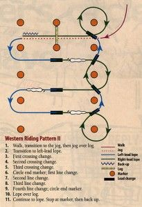 Smooth & Precise: Western Riding Pattern II