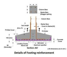 Concrete Footings – Some useful guidelines - Engineering Feed Civil Engineering Design, Civil Engineering Construction, Construction Design, Engineering Science, Concrete Footings, Reinforced Concrete, Eco Deco, Concrete Cover, Structural Drawing