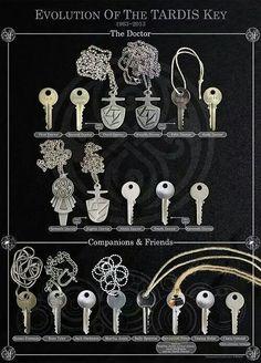 Keys to TARDIS