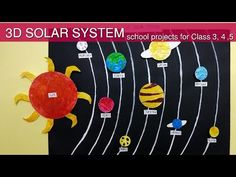 Sistema solar 3d maquetas pinterest sistema solar how to make solar system chart 3d model at home hindi ccuart Image collections